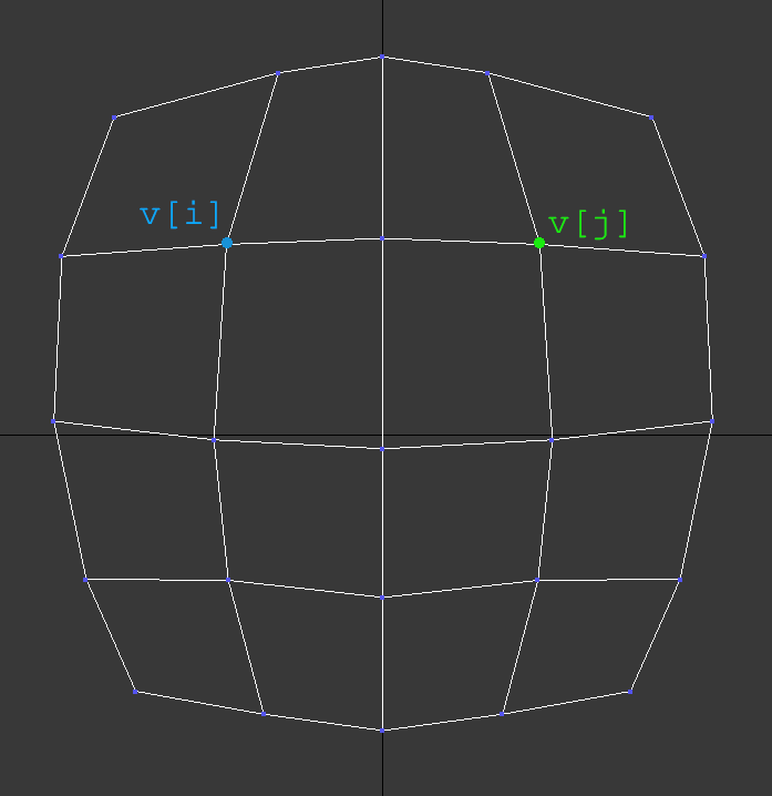 Symmetry Fix Algorithm for 3D Meshes